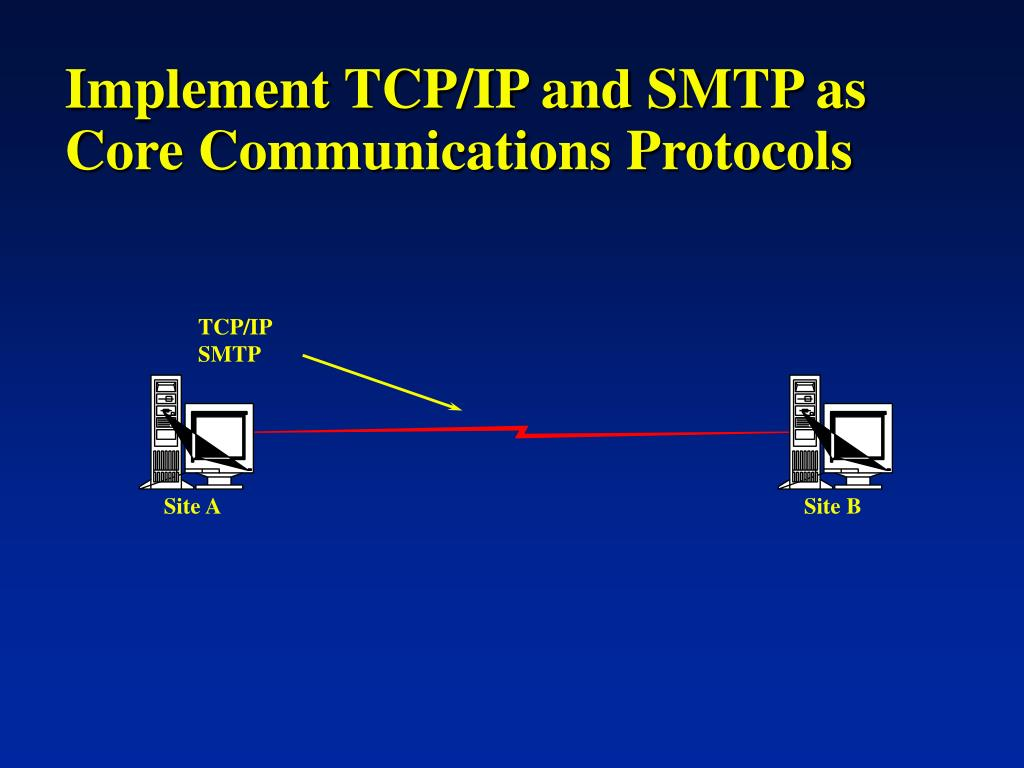 Implement TCP/IP and SMTP as Core Communications Protocols