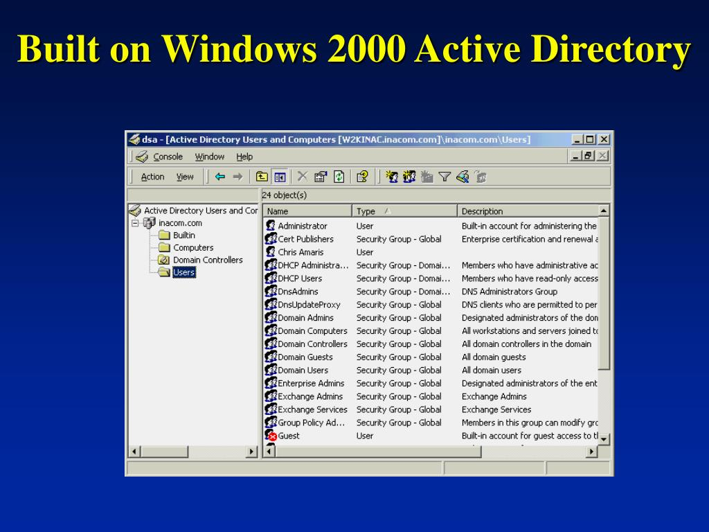 Built on Windows 2000 Active Directory