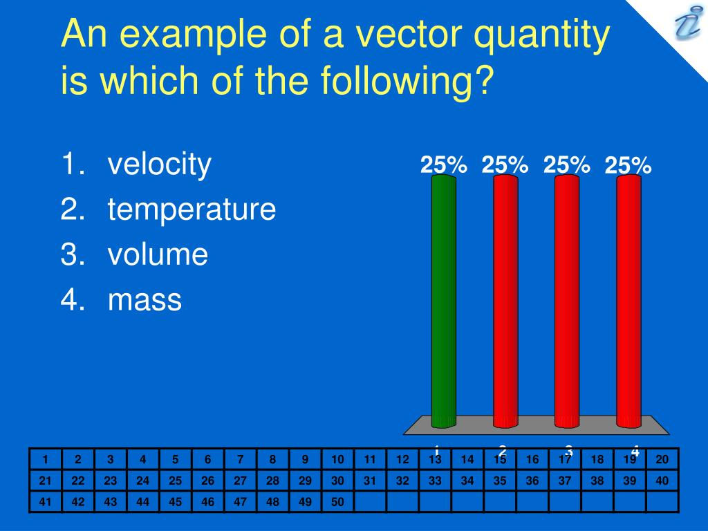 An example of a vector quantity is which of the following?
