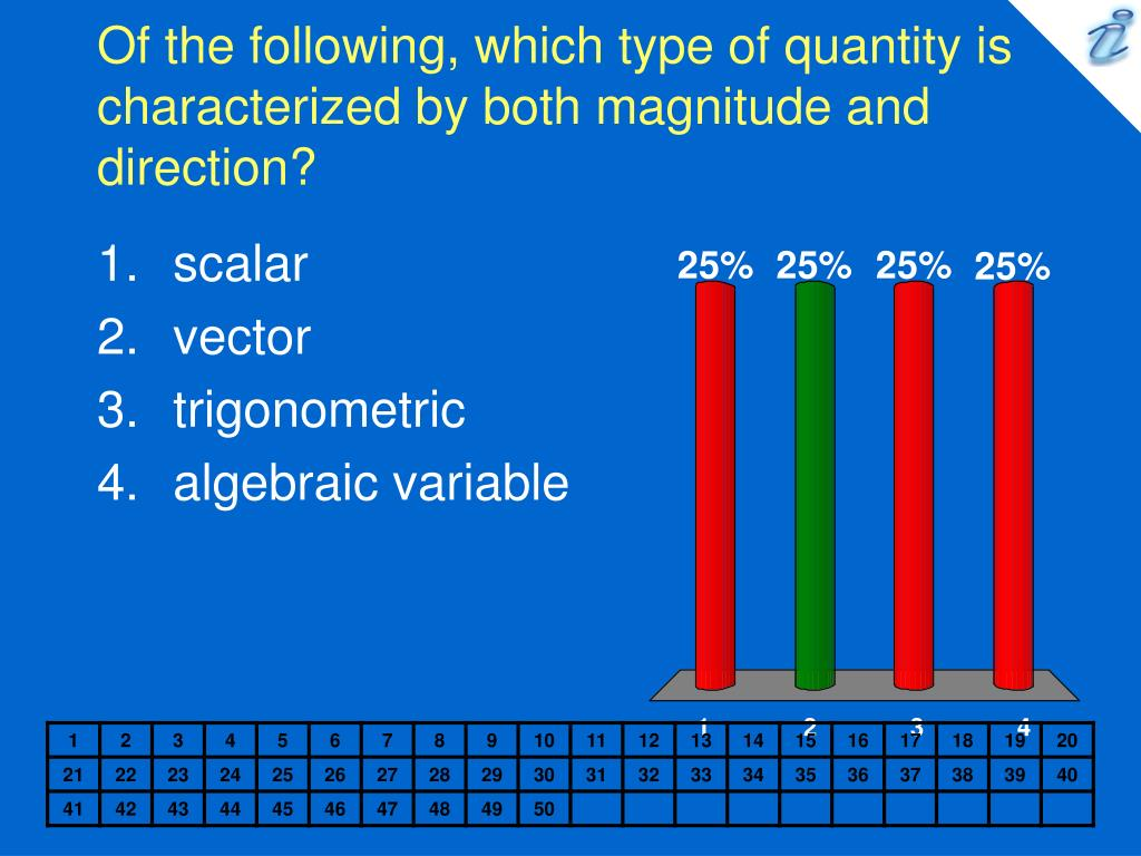 Of the following, which type of quantity is characterized by both magnitude and direction?