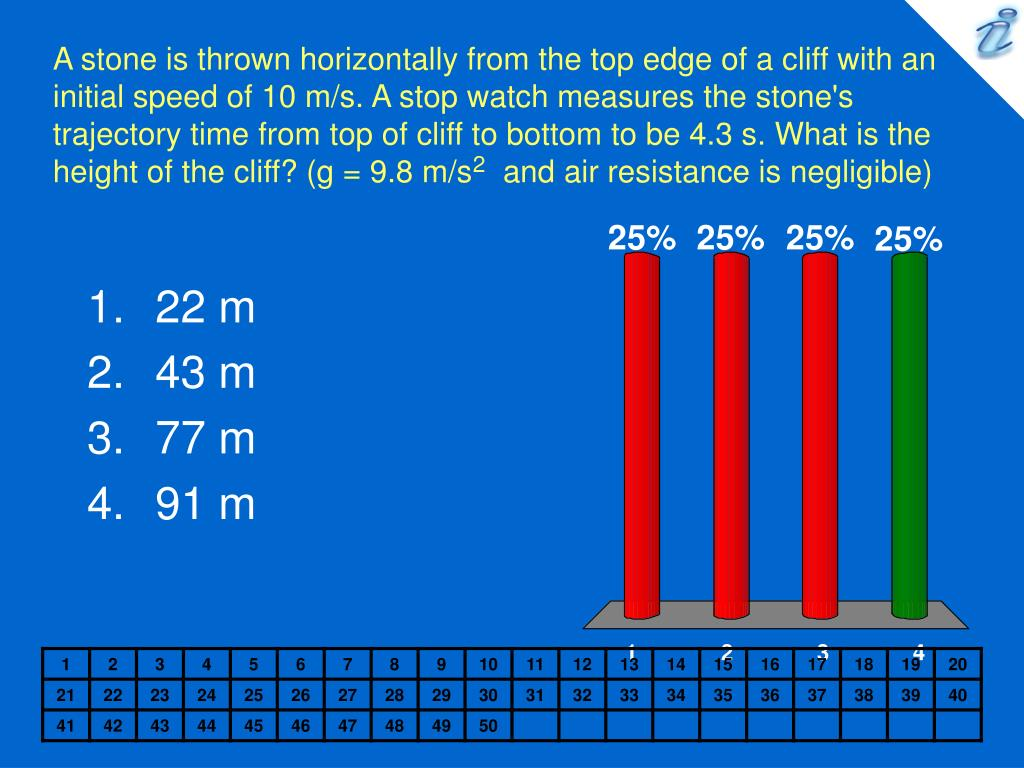 A stone is thrown horizontally from the top edge of a cliff with an initial speed of 10 m/s. A stop watch measures the stone's trajectory time from top of cliff to bottom to be 4.3 s. What is the height of the cliff? (g = 9.8 m/s