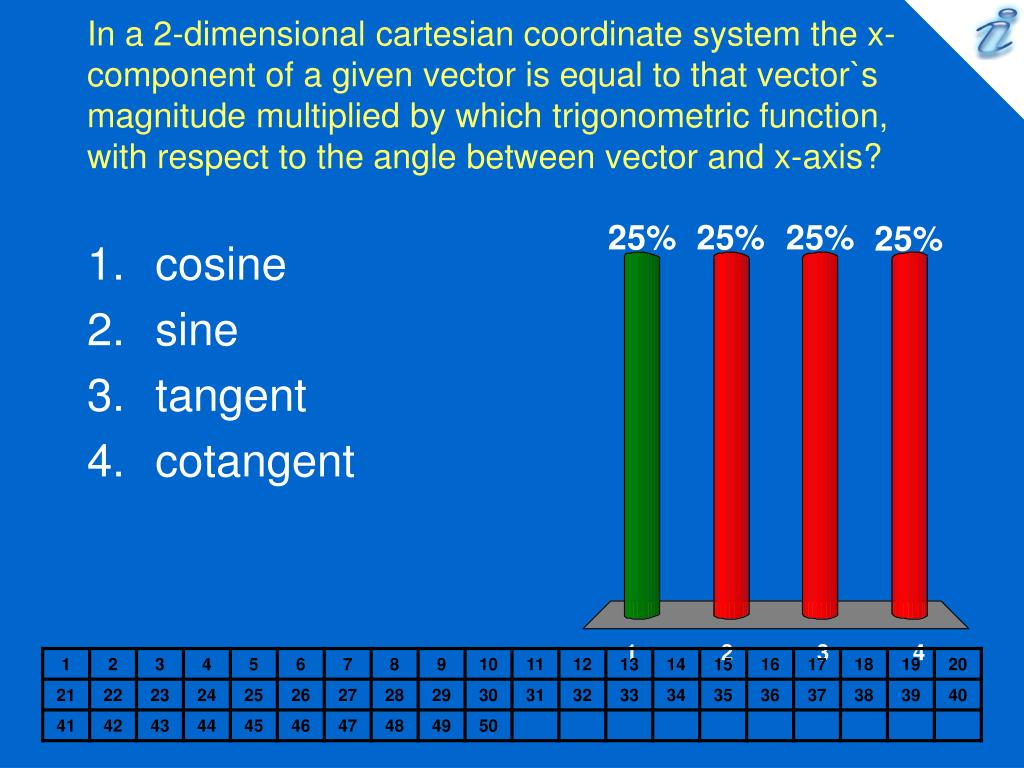 In a 2-dimensional cartesian coordinate system the x-component of a given vector is equal to that vector`s magnitude multiplied by which trigonometric function, with respect to the angle between vector and x-axis?