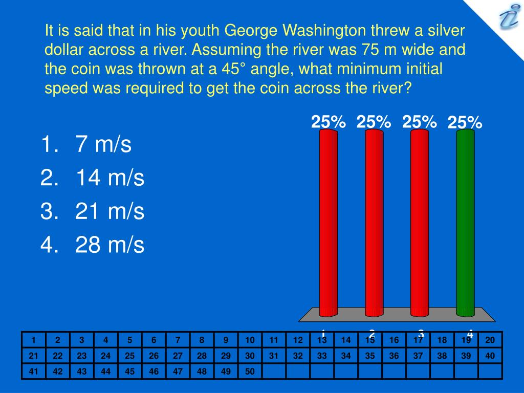 It is said that in his youth George Washington threw a silver dollar across a river. Assuming the river was 75 m wide and the coin was thrown at a 45