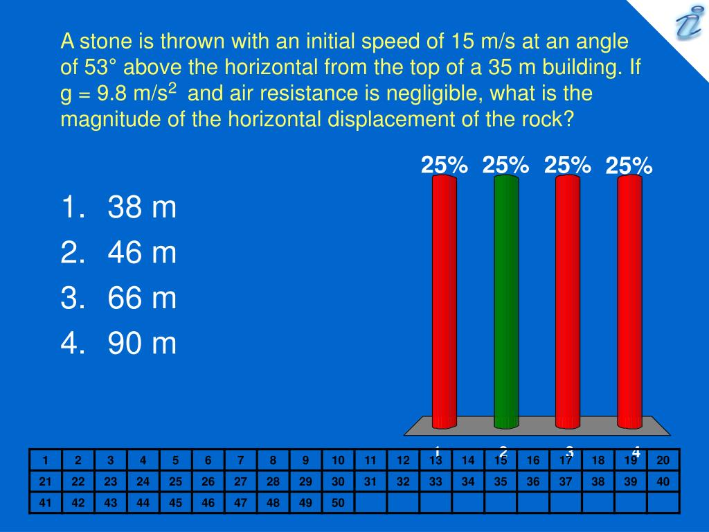 A stone is thrown with an initial speed of 15 m/s at an angle of 53
