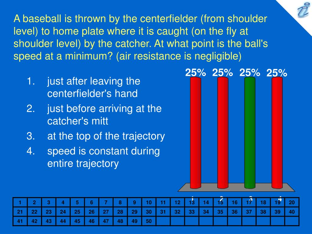 A baseball is thrown by the centerfielder (from shoulder level) to home plate where it is caught (on the fly at shoulder level) by the catcher. At what point is the ball's speed at a minimum? (air resistance is negligible)