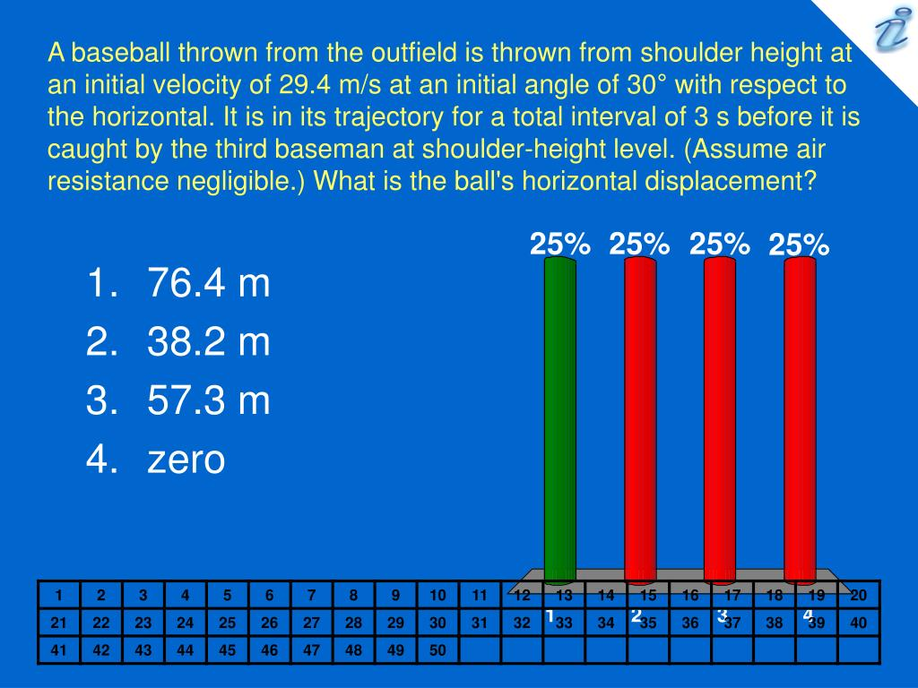 A baseball thrown from the outfield is thrown from shoulder height at an initial velocity of 29.4 m/s at an initial angle of 30