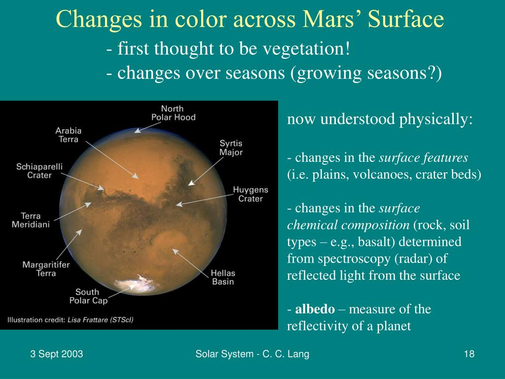 Changes in color across Mars' Surface