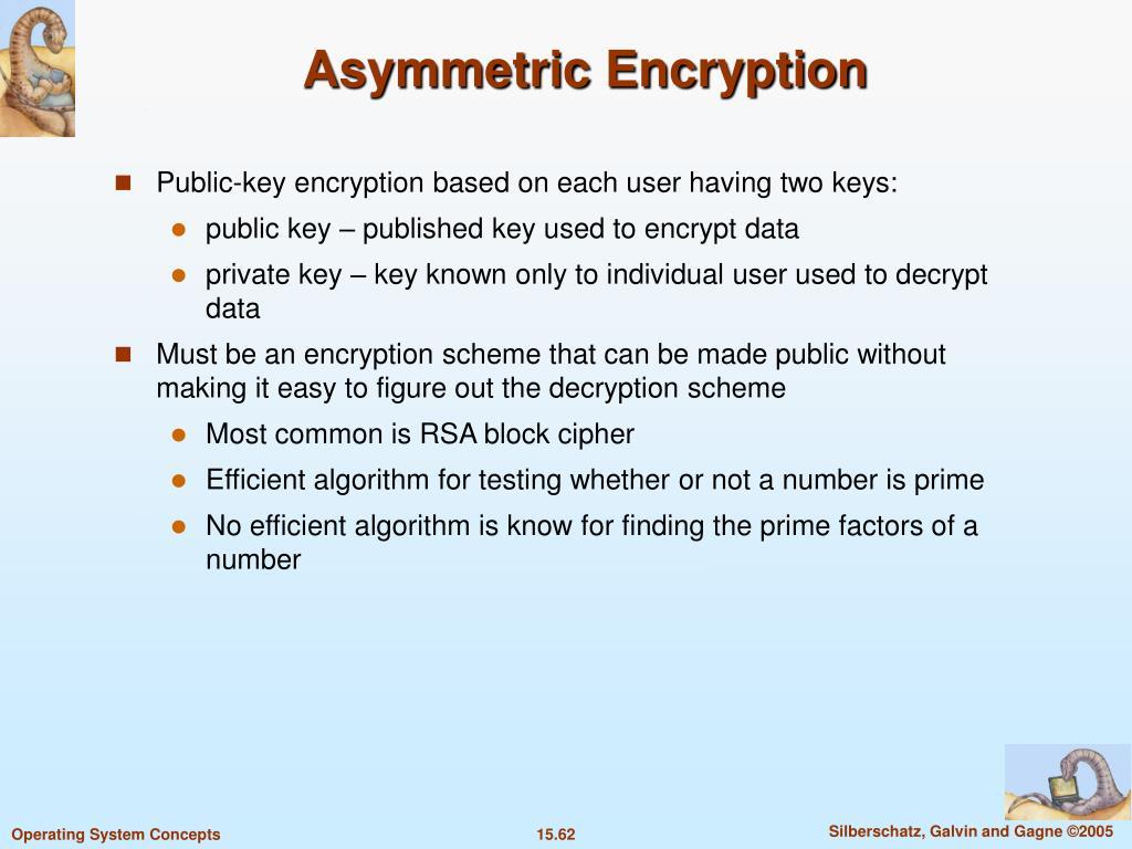 Asymmetric Encryption