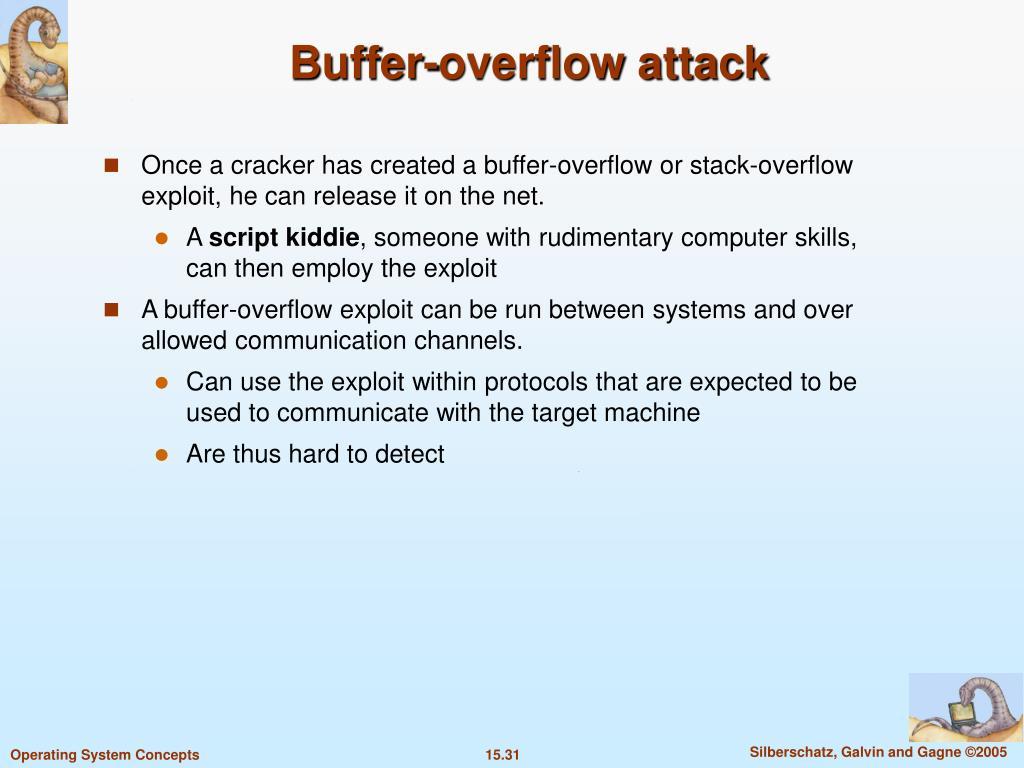 Buffer-overflow attack