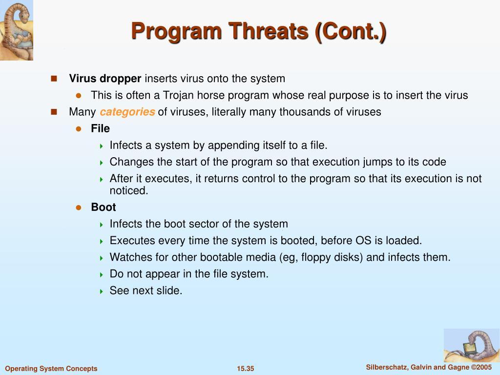 Program Threats (Cont.)