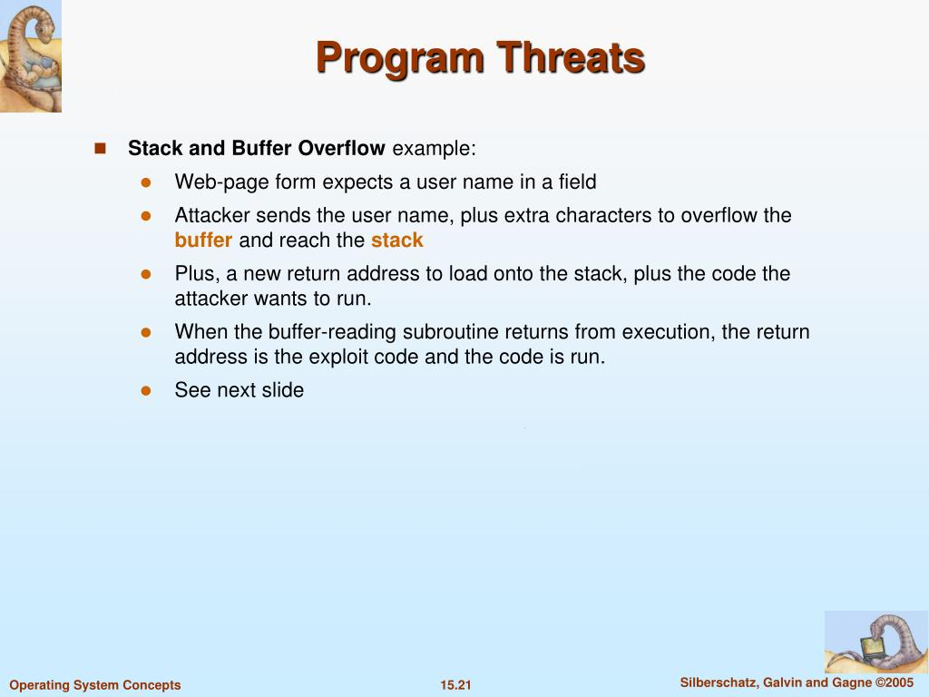 Program Threats