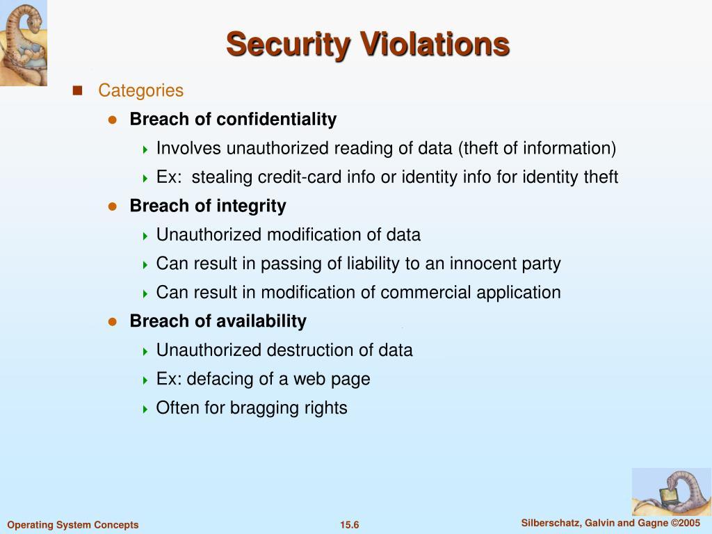 Security Violations