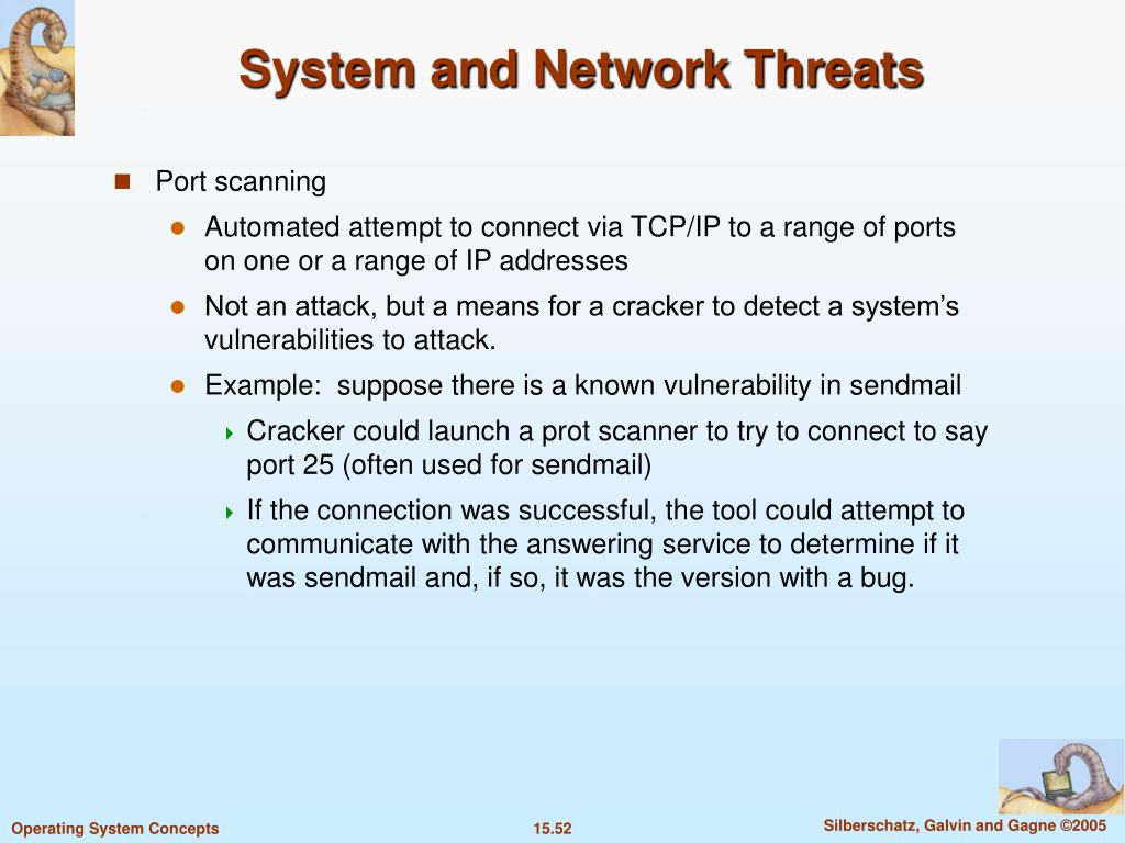 System and Network Threats