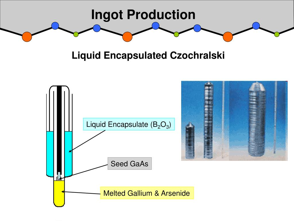 Ingot Production
