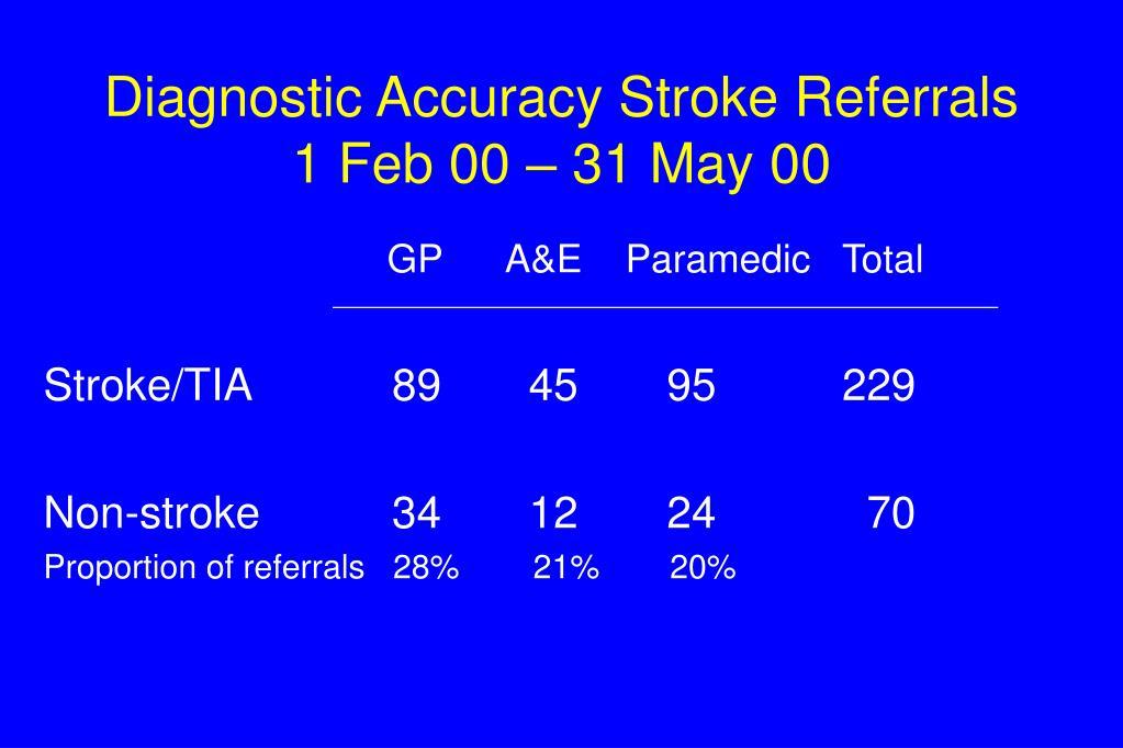 Diagnostic Accuracy Stroke Referrals