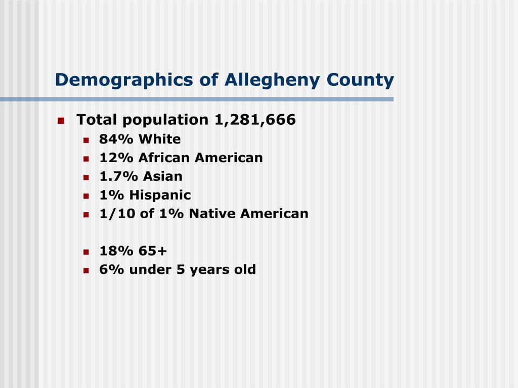 Demographics of Allegheny County
