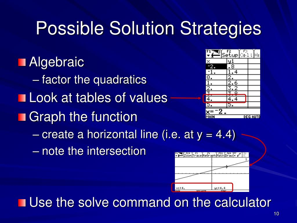 Possible Solution Strategies