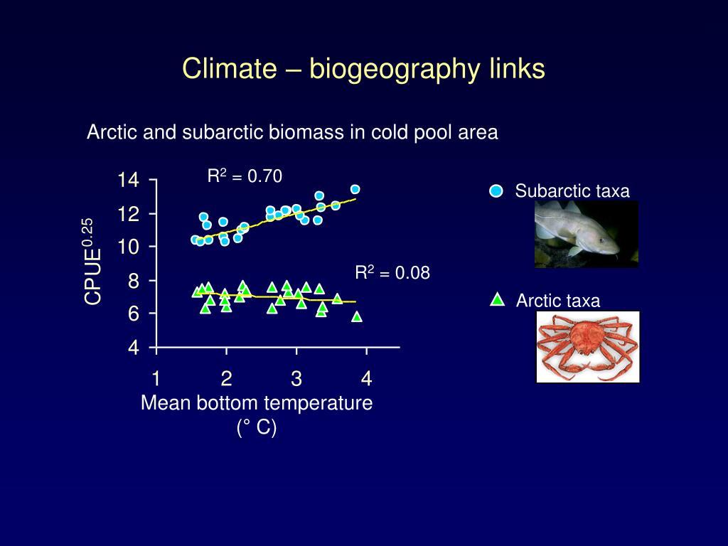 Climate – biogeography links