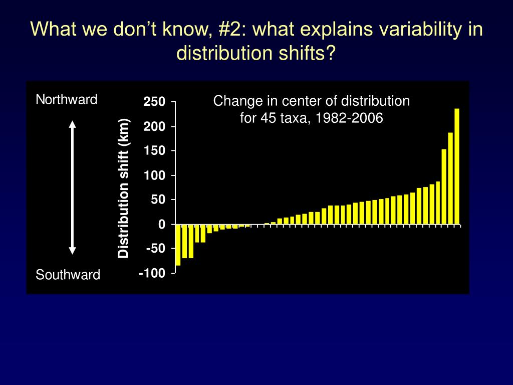 What we don't know, #2: what explains variability in distribution shifts?
