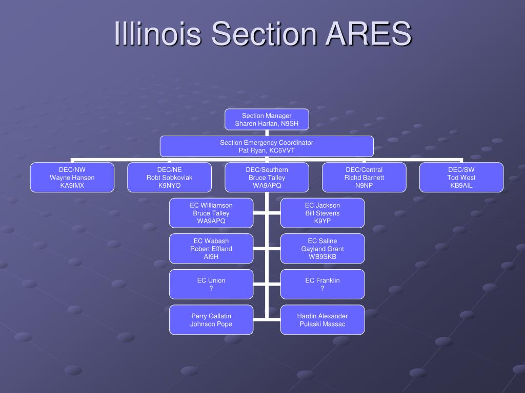 Illinois Section ARES