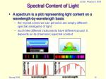 spectral content of light