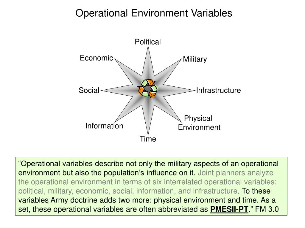 Operational Environment Variables