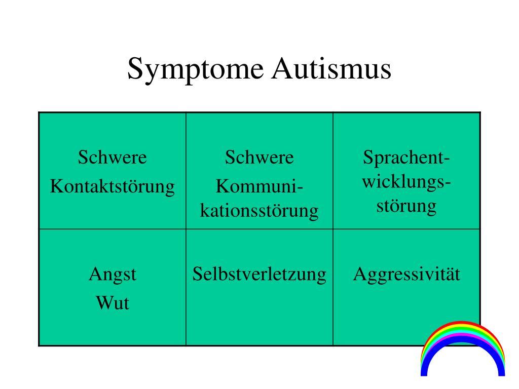 Symptome Autismus