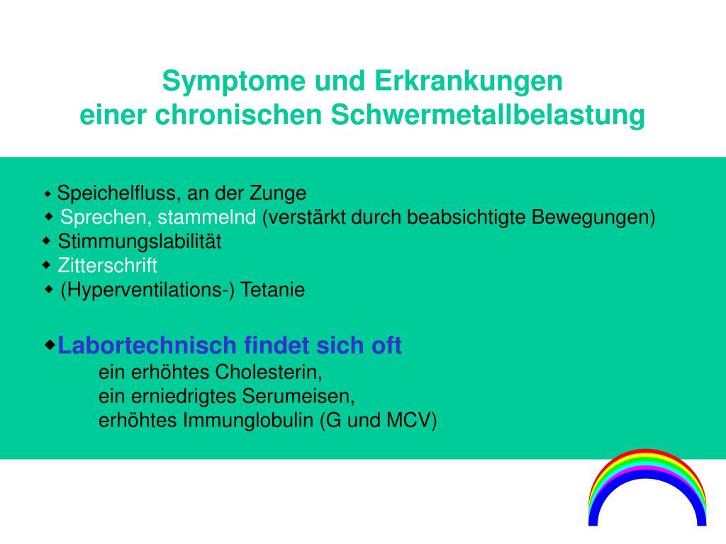 Symptome und Erkrankungen