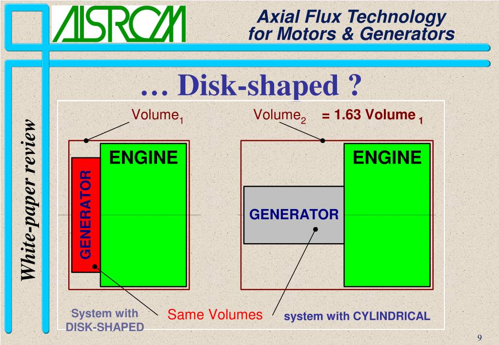 … Disk-shaped ?