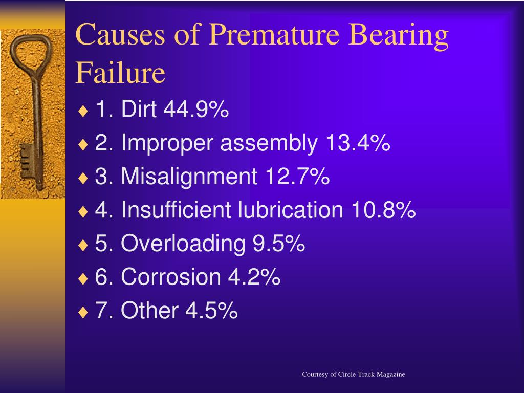 Causes of Premature Bearing Failure