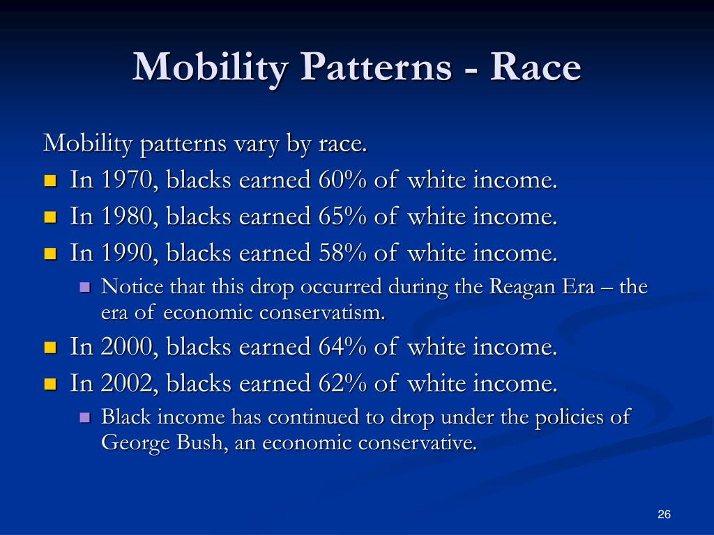 Mobility Patterns - Race