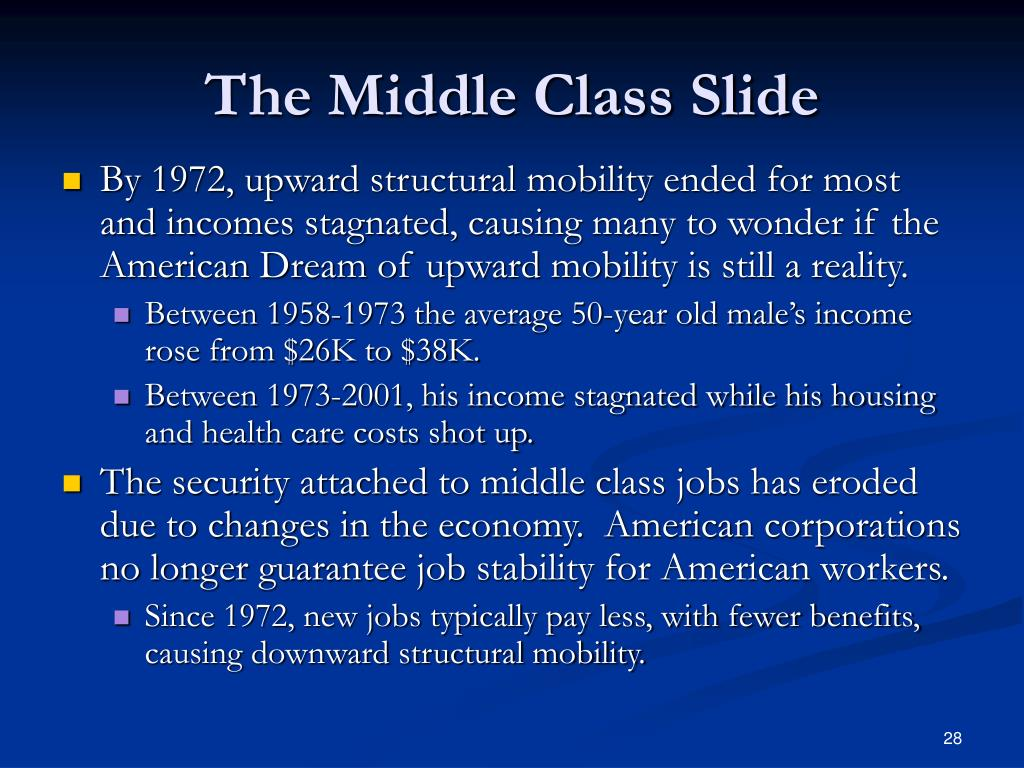 The Middle Class Slide