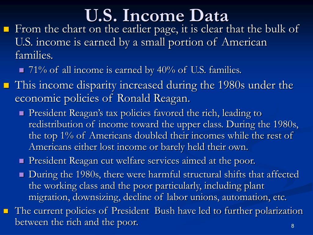 U.S. Income Data