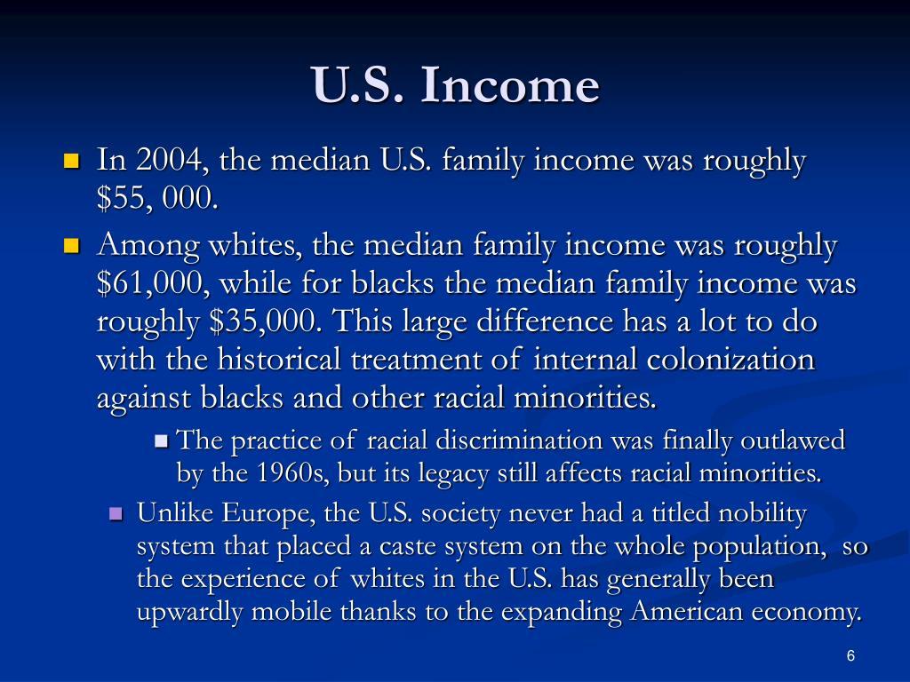 U.S. Income