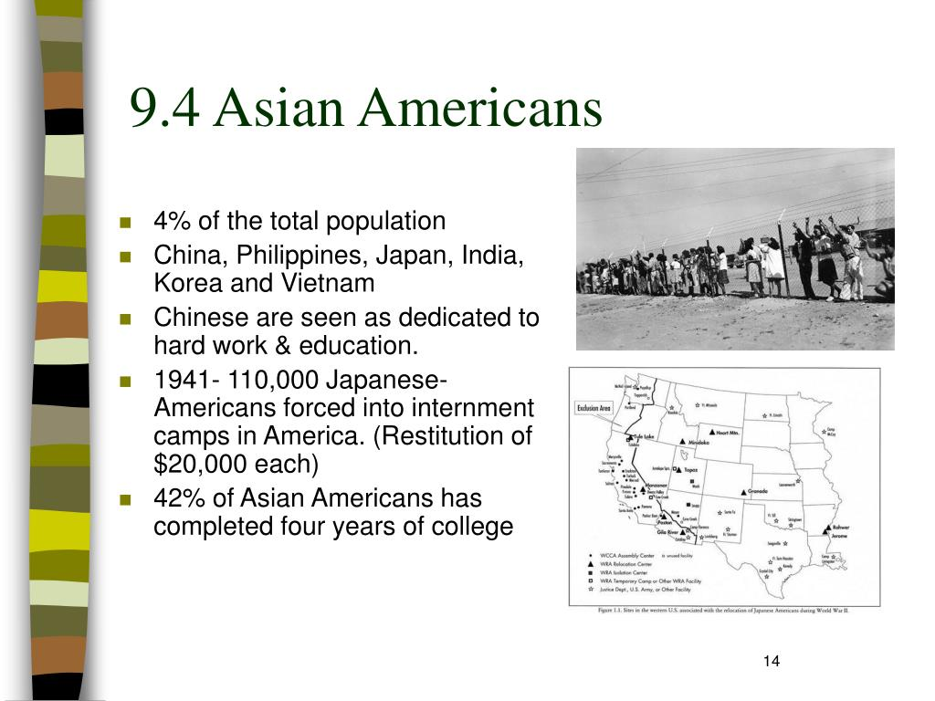 9.4 Asian Americans