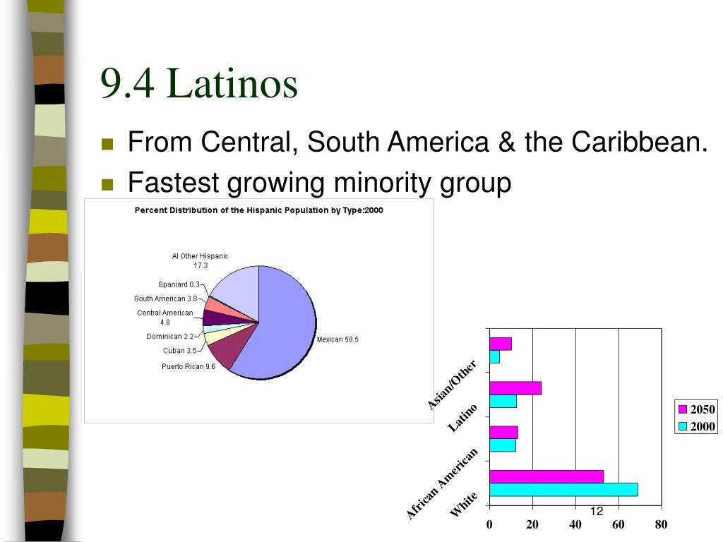 9.4 Latinos