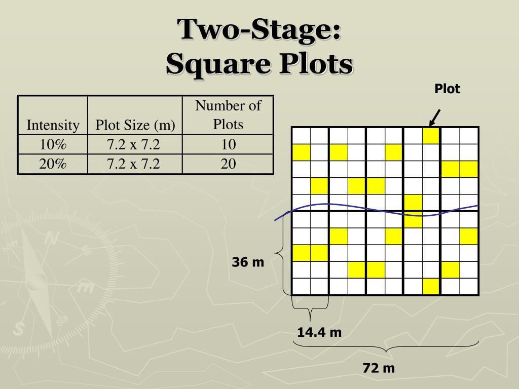 Two-Stage:
