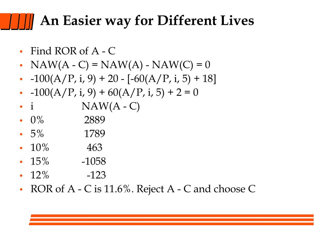 An Easier way for Different Lives