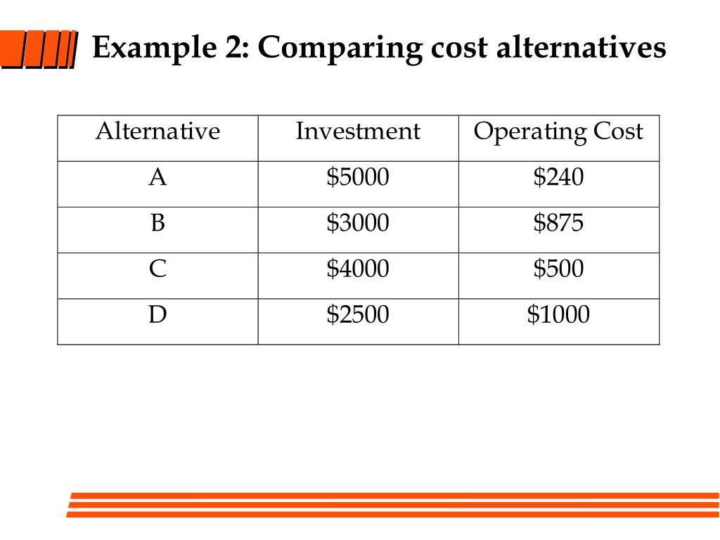 Example 2: Comparing cost alternatives
