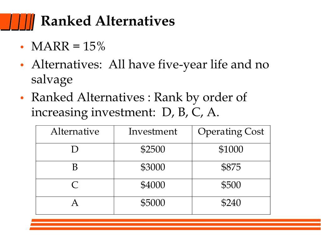 Ranked Alternatives