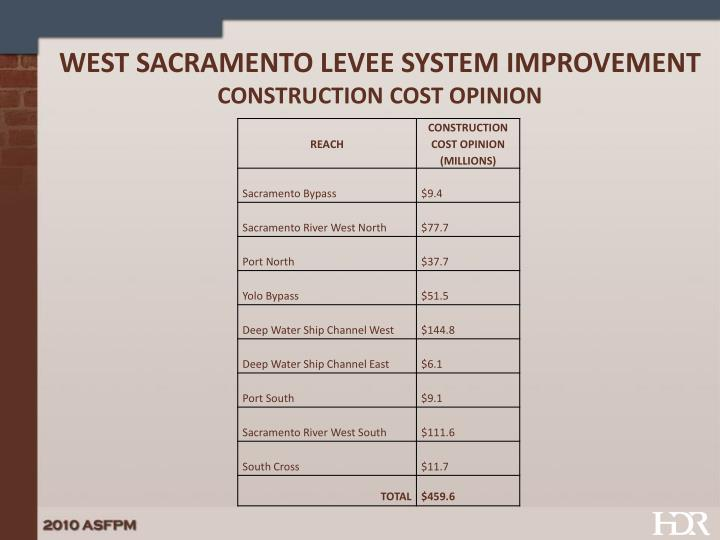 WEST SACRAMENTO LEVEE SYSTEM IMPROVEMENT
