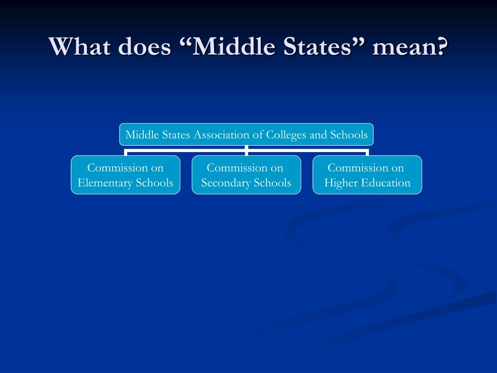 """What does """"Middle States"""" mean?"""