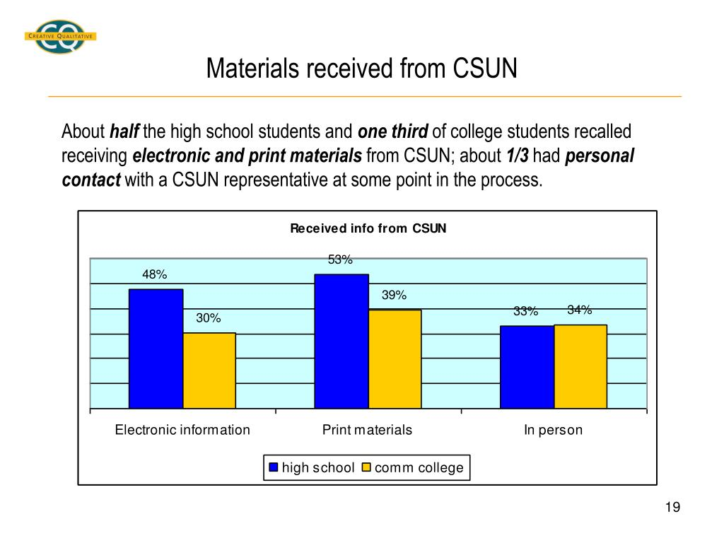 Materials received from CSUN