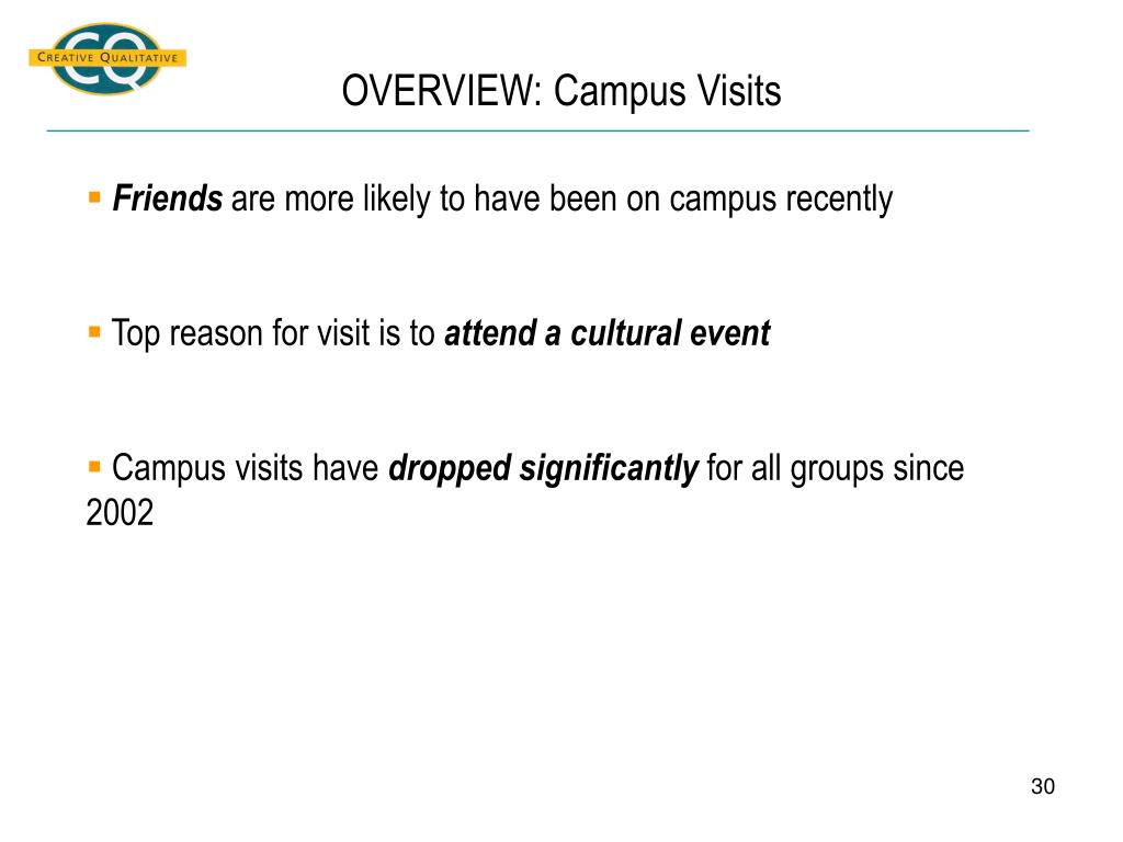 OVERVIEW: Campus Visits