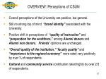 overview perceptions of csun