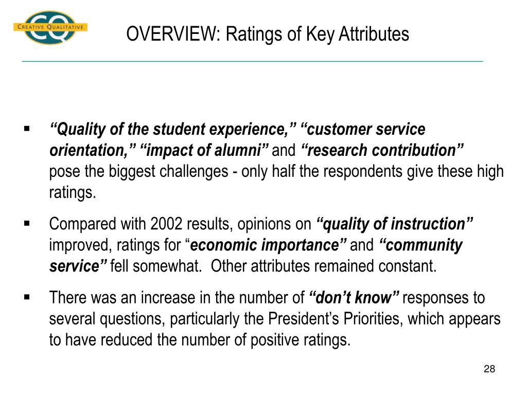 OVERVIEW: Ratings of Key Attributes