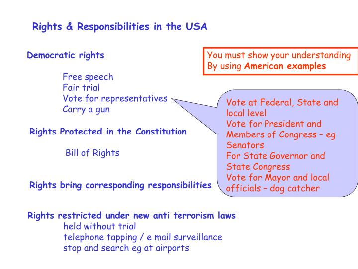 Rights & Responsibilities in the USA