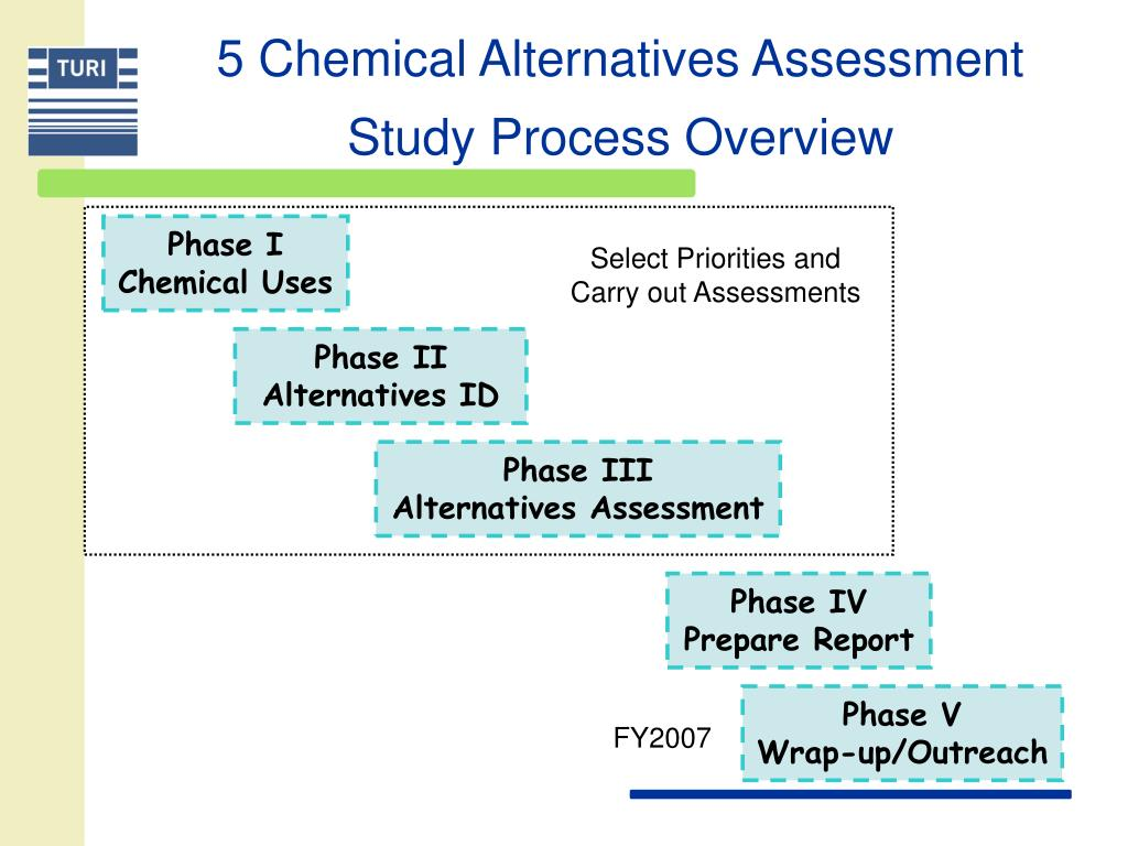 5 Chemical Alternatives Assessment Study Process Overview
