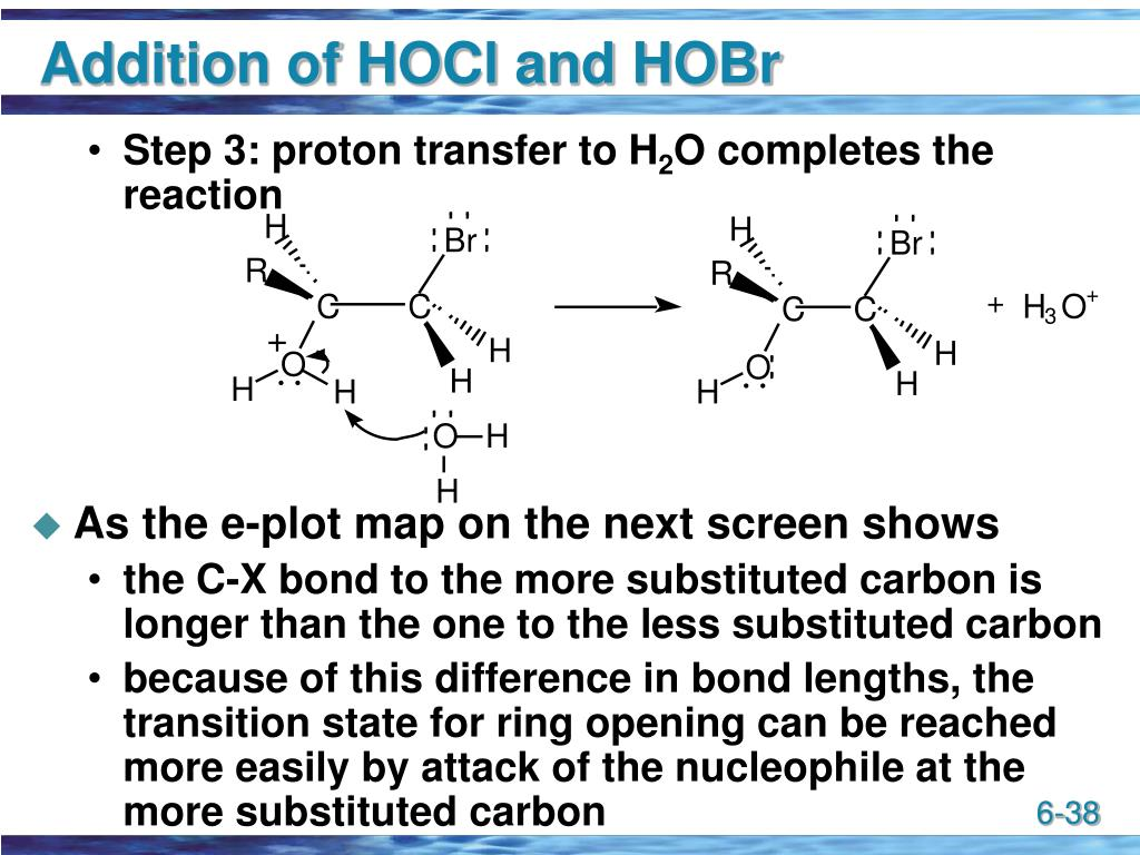 Addition of HOCl and HOBr