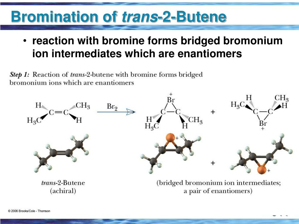 Bromination of